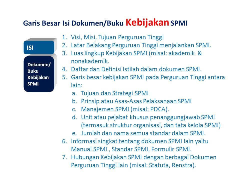 Garis Besar Isi Dokumen/Buku Kebijakan SPMI 1.Visi, Misi, Tujuan Perguruan Tinggi 2.Latar Belakang Perguruan Tinggi menjalankan SPMI. 3.Luas lingkup K