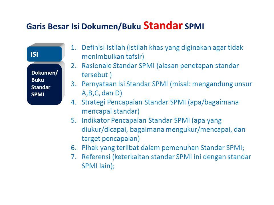 Dokumen/ Buku Standar SPMI Garis Besar Isi Dokumen/Buku Standar SPMI ISI 1.Definisi Istilah (istilah khas yang diginakan agar tidak menimbulkan tafsir) 2.Rasionale Standar SPMI (alasan penetapan standar tersebut ) 3.Pernyataan Isi Standar SPMI (misal: mengandung unsur A,B,C, dan D) 4.Strategi Pencapaian Standar SPMI (apa/bagaimana mencapai standar) 5.Indikator Pencapaian Standar SPMI (apa yang diukur/dicapai, bagaimana mengukur/mencapai, dan target pencapaian) 6.Pihak yang terlibat dalam pemenuhan Standar SPMI; 7.Referensi (keterkaitan standar SPMI ini dengan standar SPMI lain);