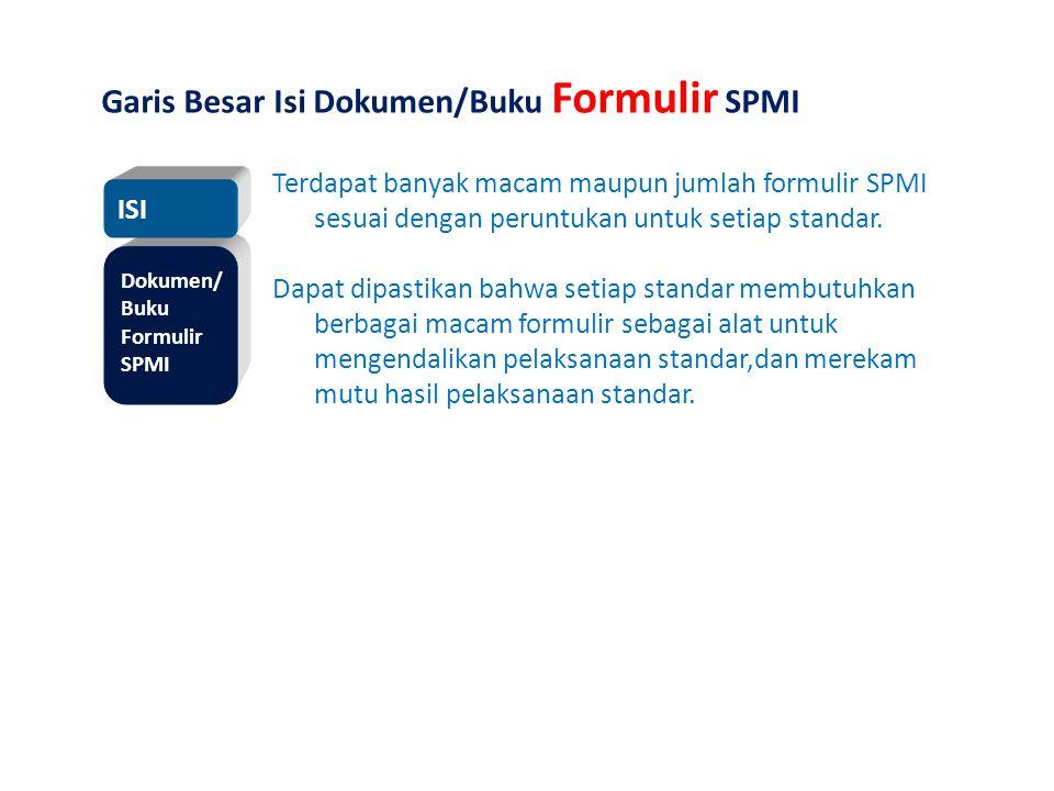 Dokumen/ Buku Formulir SPMI Garis Besar Isi Dokumen/Buku Formulir SPMI Terdapat banyak macam maupun jumlah formulir SPMI sesuai dengan peruntukan untuk setiap standar.