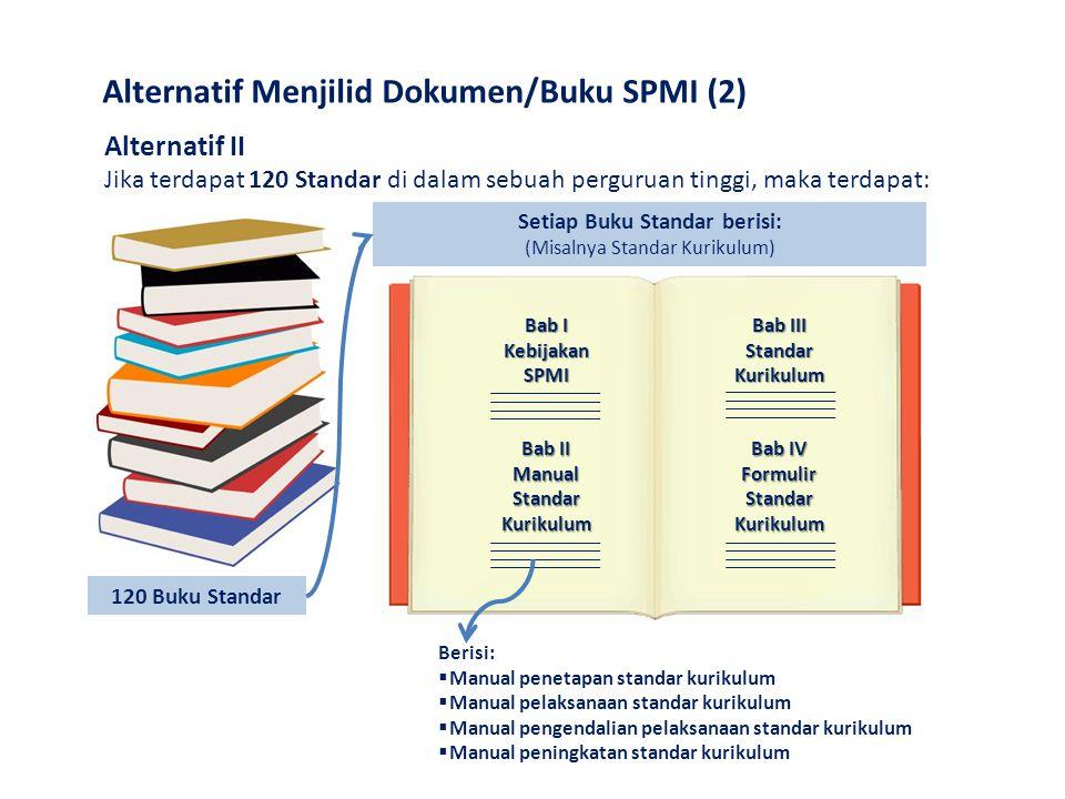 Alternatif Menjilid Dokumen/Buku SPMI (2) Buku IV FORMULI R SPMI 1 atau lebih Form untuk setiap Standar Alternatif II Jika terdapat 120 Standar di dal