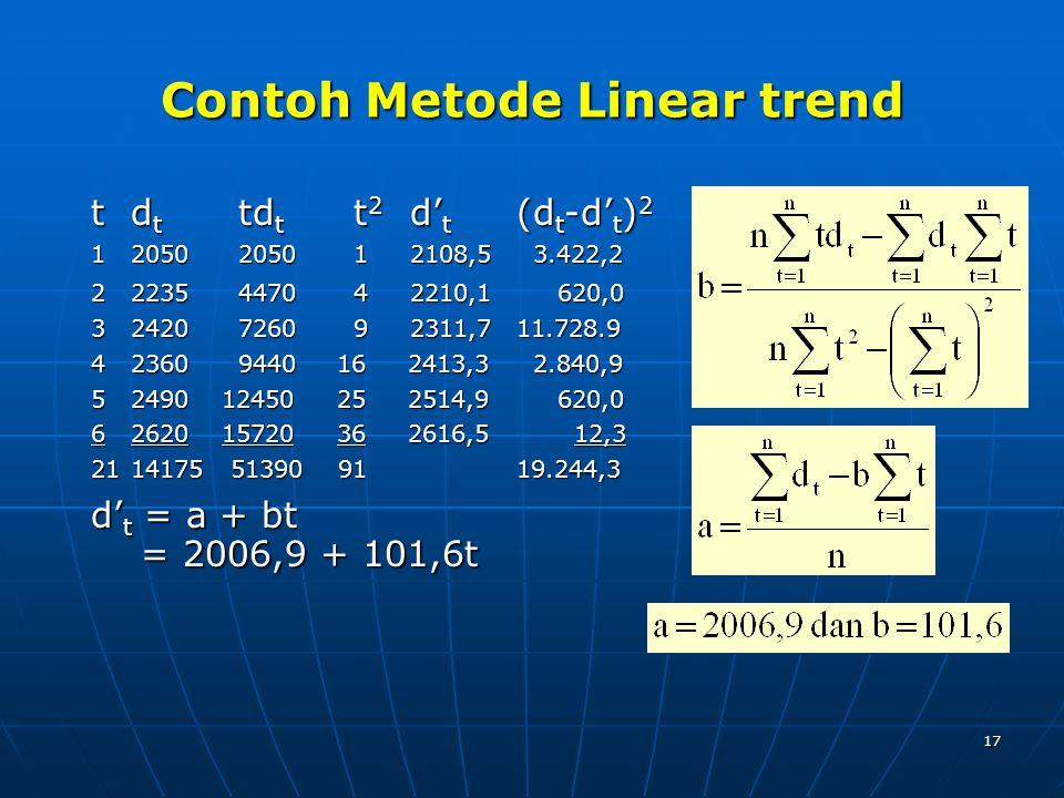 17 Contoh Metode Linear trend td t td t t 2 d' t (d t -d' t ) 2 12050 2050 1 2108,5 3.422,2 22235 4470 4 2210,1 620,0 32420 7260 9 2311,711.728.9 42360 9440 16 2413,3 2.840,9 52490 12450 25 2514,9 620,0 62620 15720 36 2616,5 12,3 2114175 51390 91 19.244,3 d' t = a + bt = 2006,9 + 101,6t = 2006,9 + 101,6t