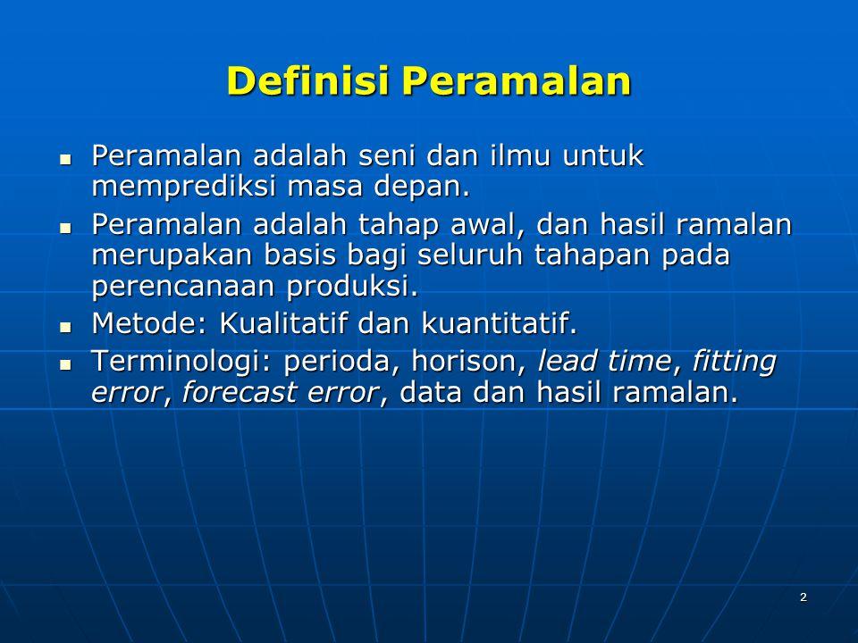 13 Metode Deret Waktu (Time Series) 1.Constant 2.
