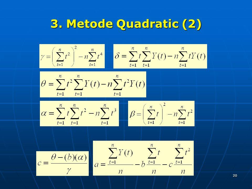 20 3. Metode Quadratic (2)