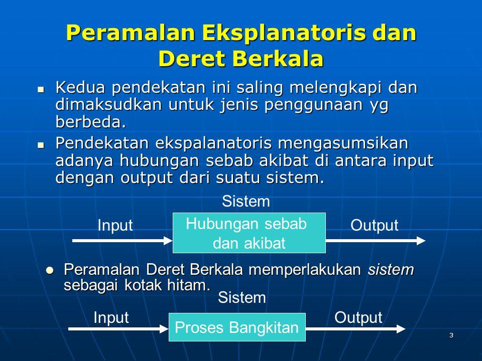 forecasting@Marlien 3 Peramalan Eksplanatoris dan Deret Berkala Kedua pendekatan ini saling melengkapi dan dimaksudkan untuk jenis penggunaan yg berbeda.