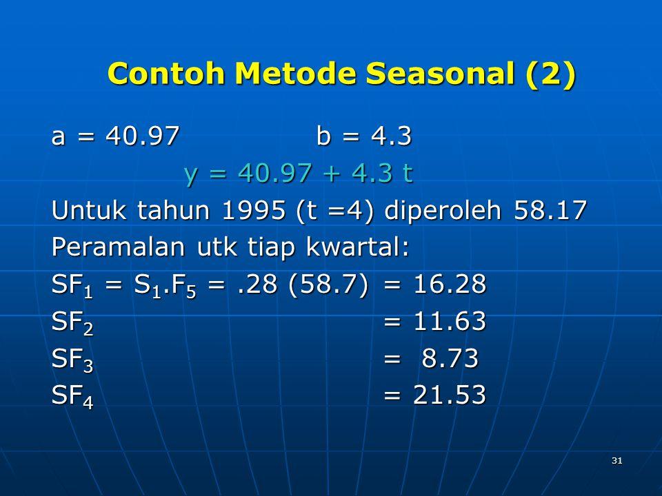 31 a = 40.97b = 4.3 y = 40.97 + 4.3 t Untuk tahun 1995 (t =4) diperoleh 58.17 Peramalan utk tiap kwartal: SF 1 = S 1.F 5 =.28 (58.7) = 16.28 SF 2 = 11.63 SF 3 = 8.73 SF 4 = 21.53 Contoh Metode Seasonal (2)