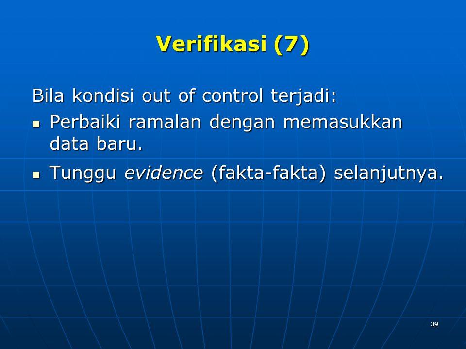 39 Verifikasi (7) Bila kondisi out of control terjadi: Perbaiki ramalan dengan memasukkan data baru.