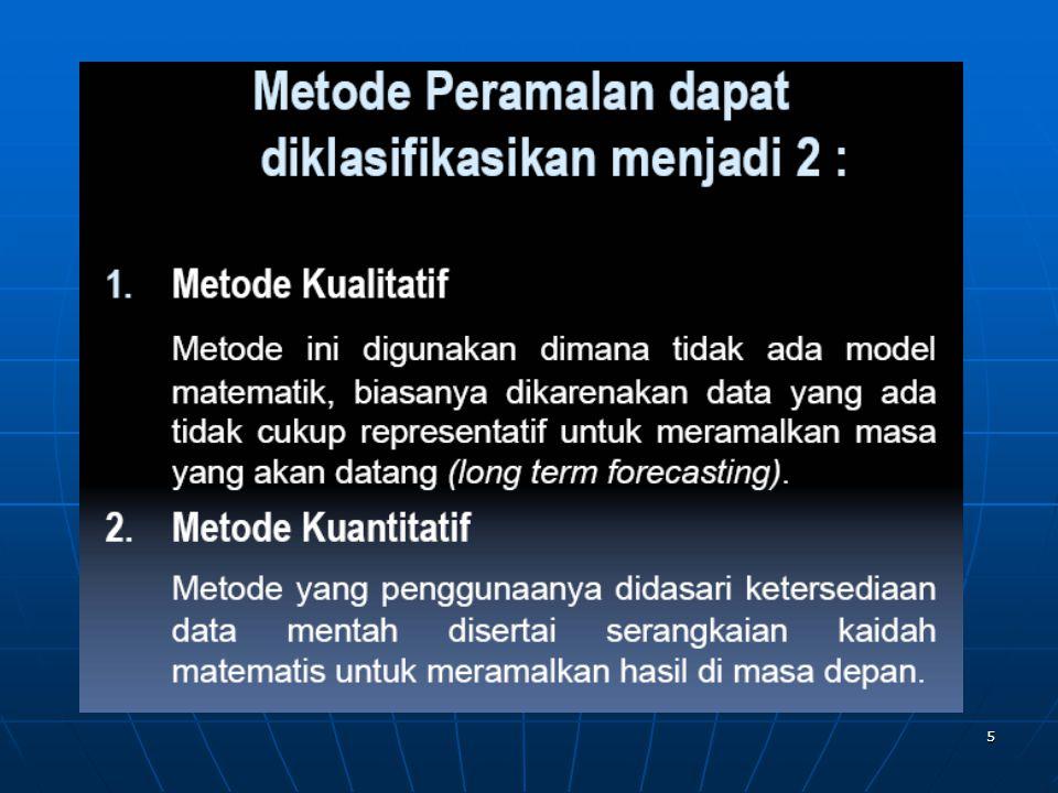 forecasting@Marlien 6 MODEL KUALITATIF