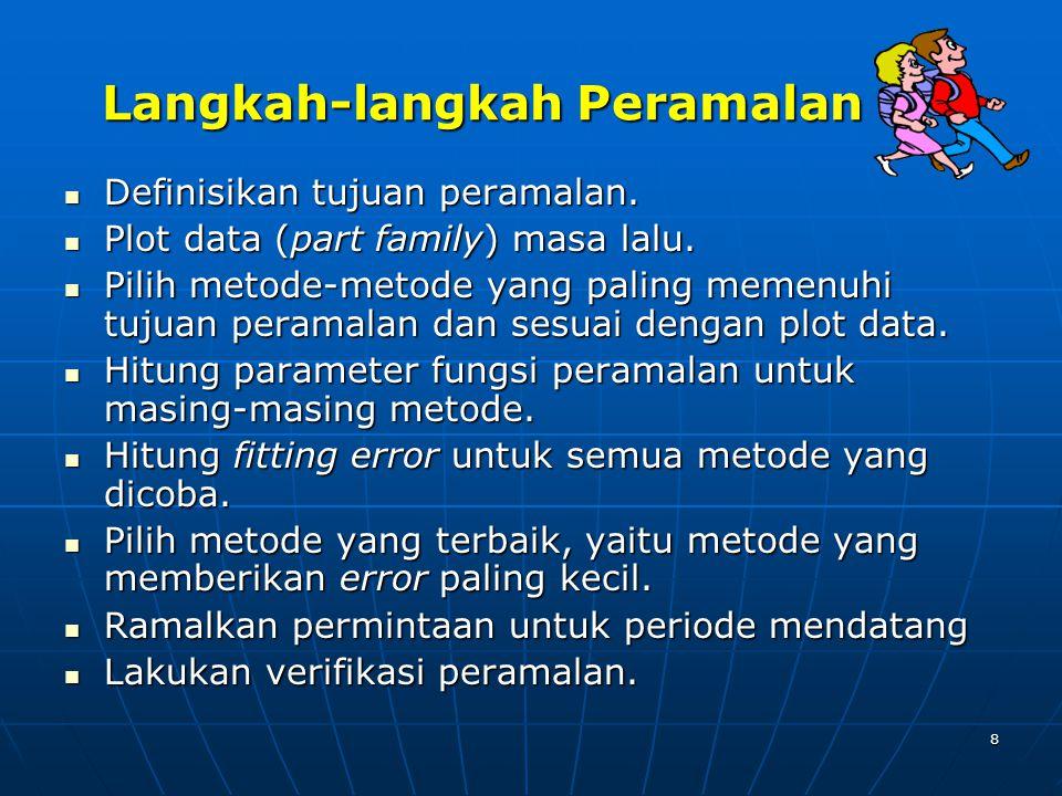 8 Langkah-langkah Peramalan Definisikan tujuan peramalan.