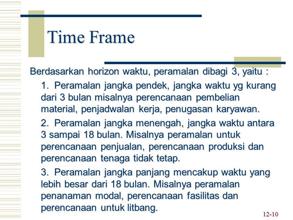 12-10 Time Frame Berdasarkan horizon waktu, peramalan dibagi 3, yaitu : 1. Peramalan jangka pendek, jangka waktu yg kurang dari 3 bulan misalnya peren