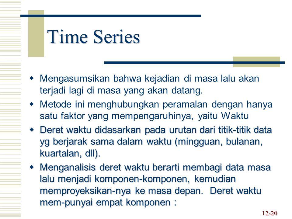 12-20 Time Series   Mengasumsikan bahwa kejadian di masa lalu akan terjadi lagi di masa yang akan datang.   Metode ini menghubungkan peramalan den
