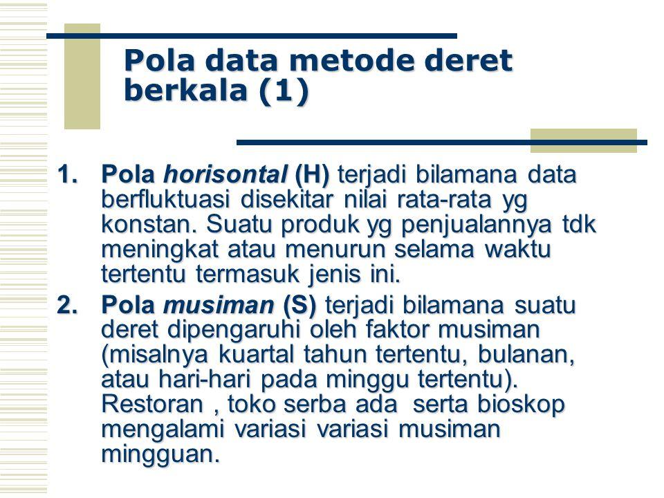 Pola data metode deret berkala (1)  Pola horisontal (H) terjadi bilamana data berfluktuasi disekitar nilai rata-rata yg konstan. Suatu produk yg pen