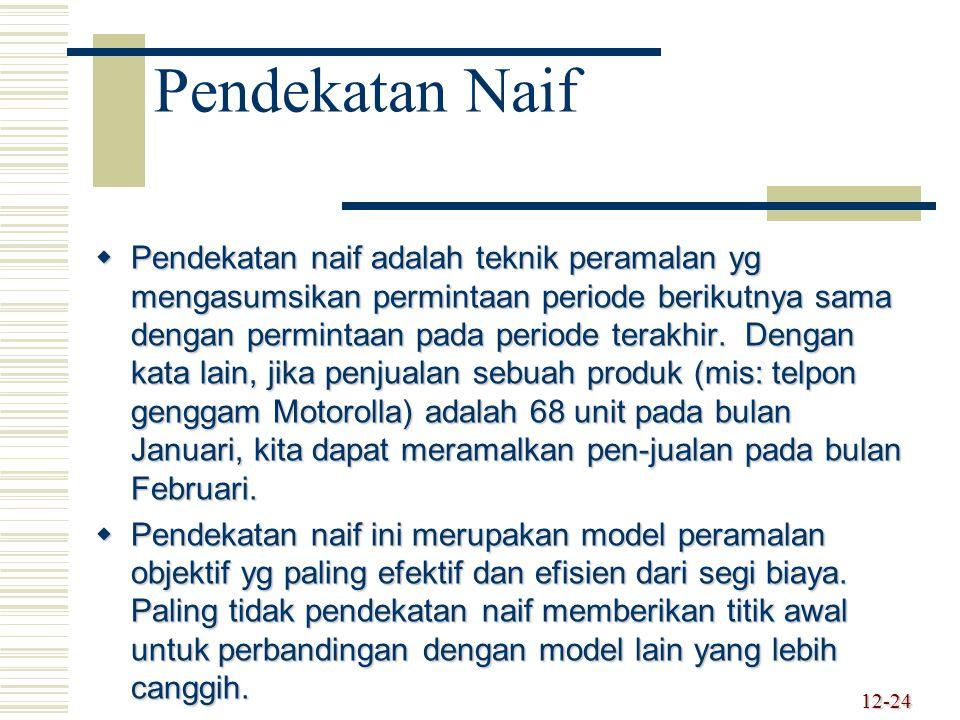 Pendekatan Naif  Pendekatan naif adalah teknik peramalan yg mengasumsikan permintaan periode berikutnya sama dengan permintaan pada periode terakhir.