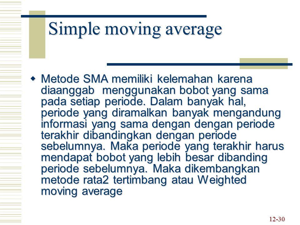 Simple moving average  Metode SMA memiliki kelemahan karena diaanggab menggunakan bobot yang sama pada setiap periode. Dalam banyak hal, periode yang