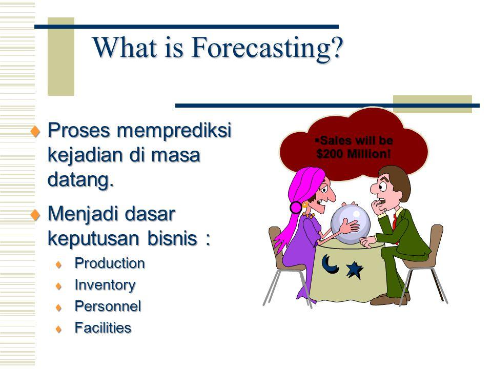 What is Forecasting?  Proses memprediksi kejadian di masa datang.  Menjadi dasar keputusan bisnis :  Production  Inventory  Personnel  Facilitie