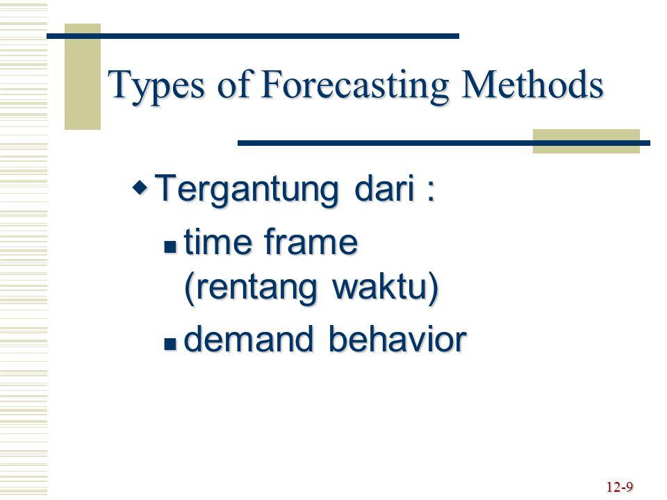 12-9 Types of Forecasting Methods  Tergantung dari : time frame (rentang waktu) time frame (rentang waktu) demand behavior demand behavior