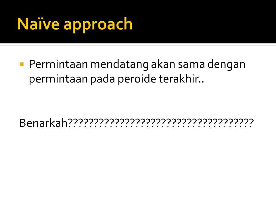  Permintaan mendatang akan sama dengan permintaan pada peroide terakhir.. Benarkah????????????????????????????????????