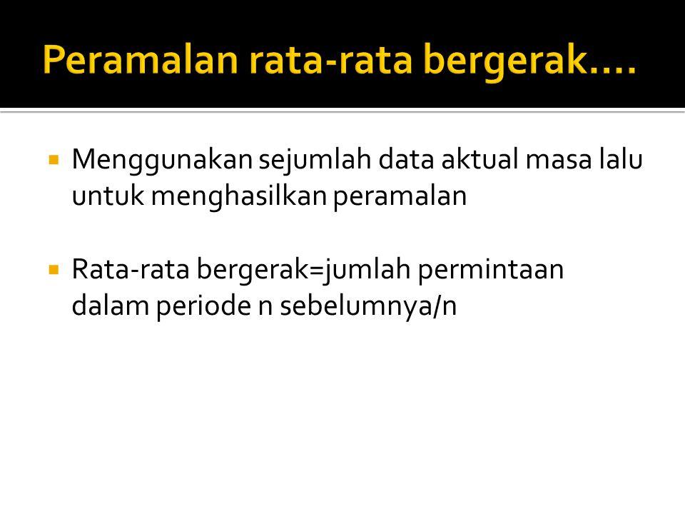  Menggunakan sejumlah data aktual masa lalu untuk menghasilkan peramalan  Rata-rata bergerak=jumlah permintaan dalam periode n sebelumnya/n