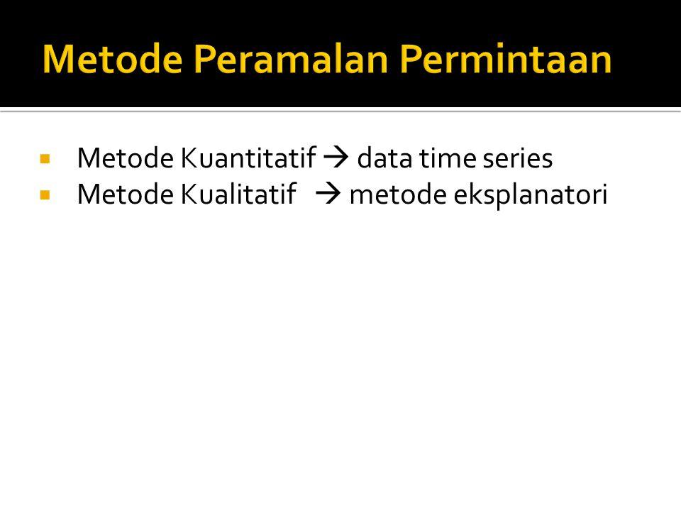 Metode Runtun/Deret Waktu (Time Series) Menggambarkan bbg gerakan yg tjd pd sederatan waktu tertentu.