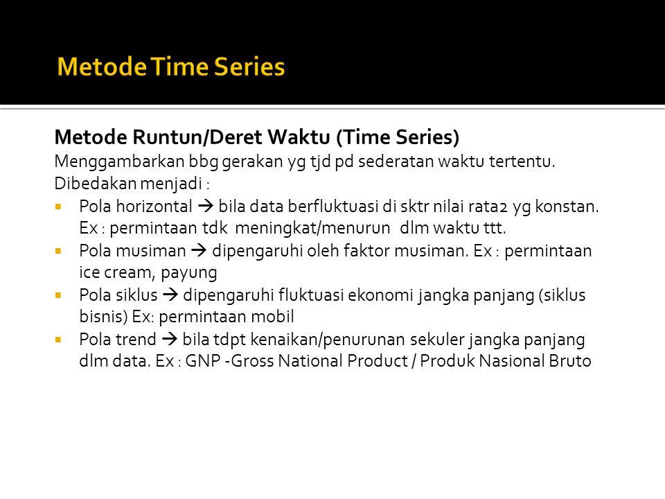 Metode Runtun/Deret Waktu (Time Series) Menggambarkan bbg gerakan yg tjd pd sederatan waktu tertentu. Dibedakan menjadi :  Pola horizontal  bila dat