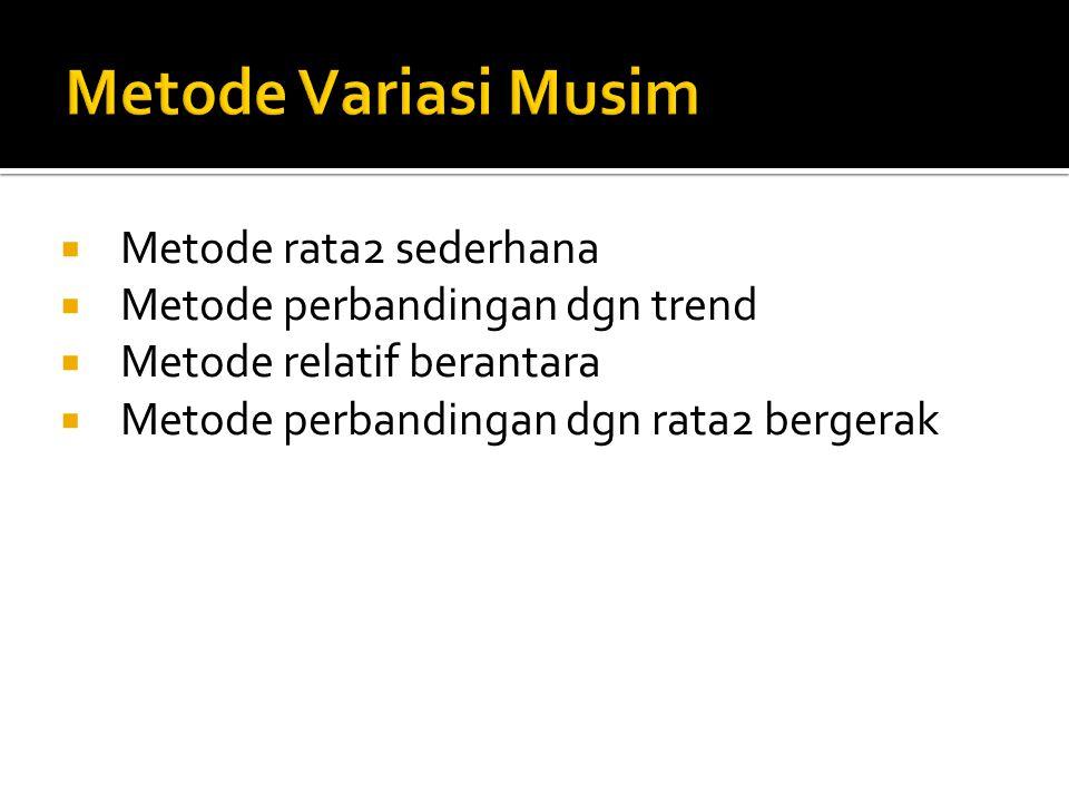  Metode rata2 sederhana  Metode perbandingan dgn trend  Metode relatif berantara  Metode perbandingan dgn rata2 bergerak