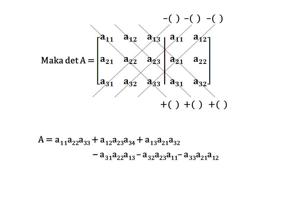 A = a 11 a 22 a 33 + a 12 a 23 a 34 + a 13 a 21 a 32 – a 31 a 22 a 13 – a 32 a 23 a 11 – a 33 a 21 a 12 –( ) –( ) –( ) +( ) +( ) +( ) Maka det A =