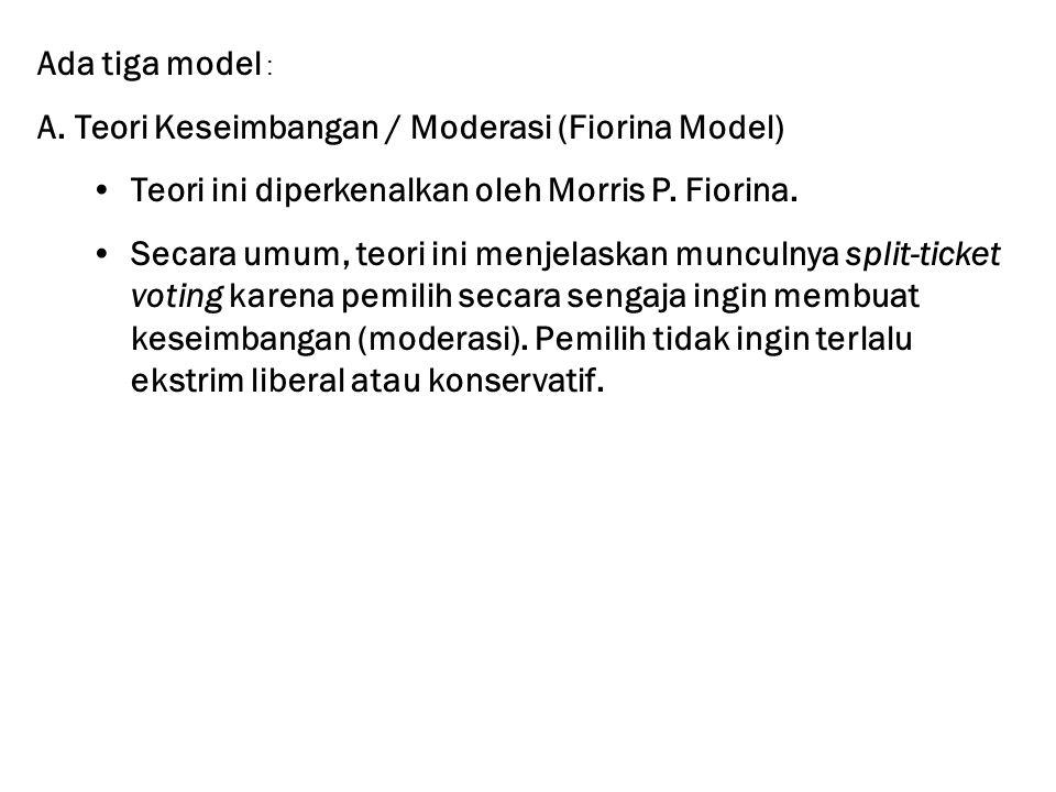 Ada tiga model : A. Teori Keseimbangan / Moderasi (Fiorina Model) Teori ini diperkenalkan oleh Morris P. Fiorina. Secara umum, teori ini menjelaskan m