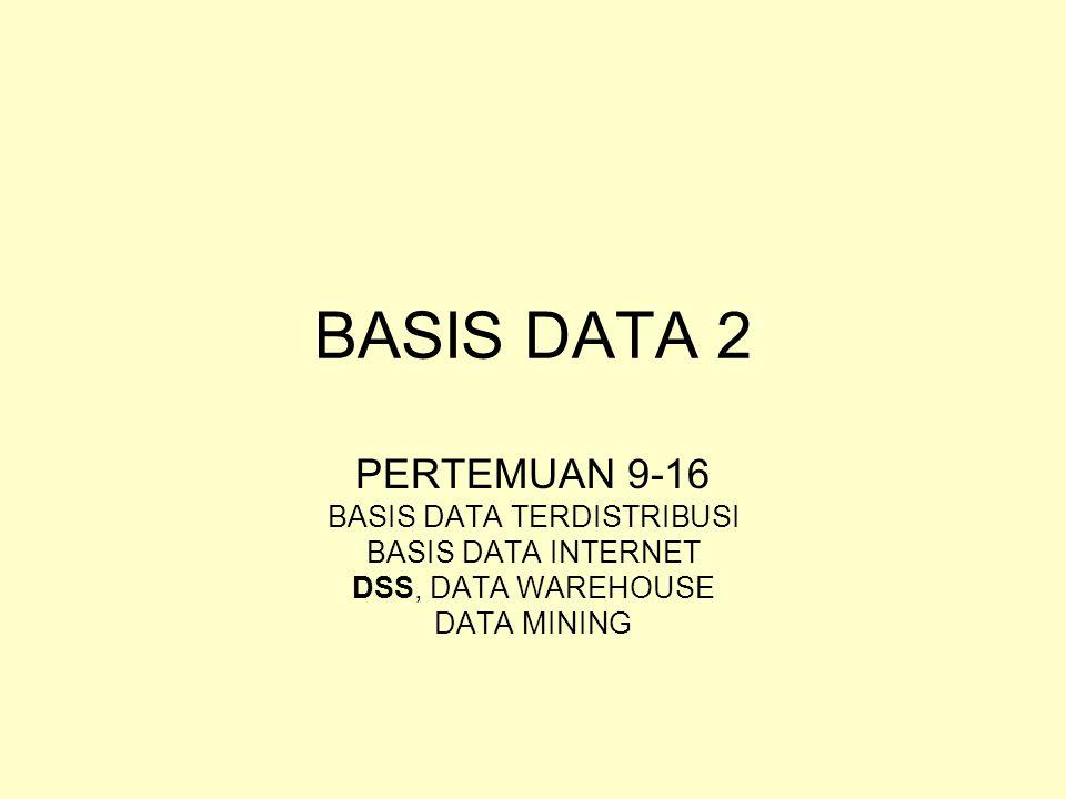 Tedjo darmanto, Yulison Heri Chrisnanto TEAM D3 TKJ STMIK AMIKBANDUNG 12 Tingkat Arsitektur Arsitektur data dalam organisasi mempunyai beberapa tingkatan, mulai dari tingkat operasional, tingkat data warehouse (atomik), tingkat departemen (data mart) sampai tingkat individu (eksekutif).