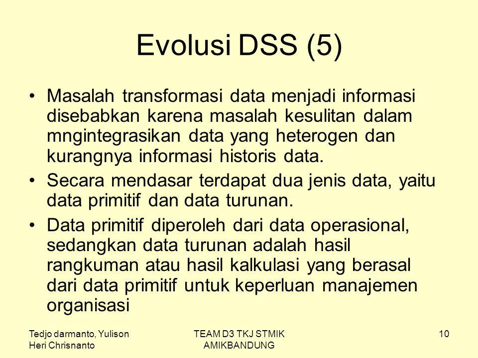 Tedjo darmanto, Yulison Heri Chrisnanto TEAM D3 TKJ STMIK AMIKBANDUNG 10 Evolusi DSS (5) Masalah transformasi data menjadi informasi disebabkan karena