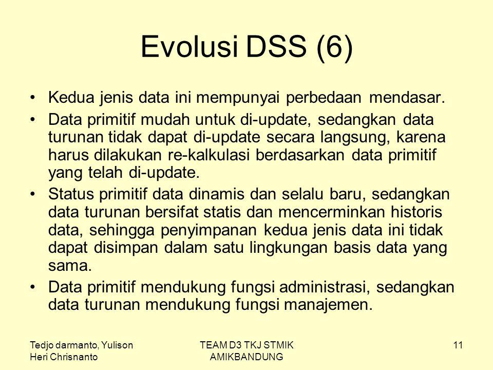Tedjo darmanto, Yulison Heri Chrisnanto TEAM D3 TKJ STMIK AMIKBANDUNG 11 Evolusi DSS (6) Kedua jenis data ini mempunyai perbedaan mendasar. Data primi