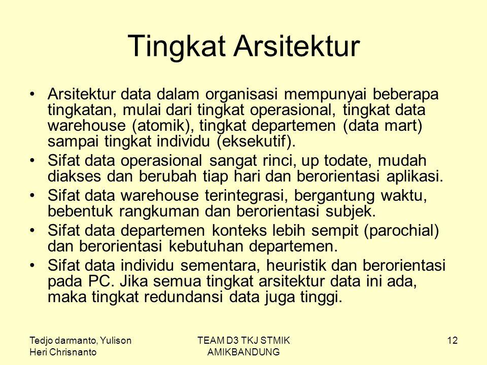 Tedjo darmanto, Yulison Heri Chrisnanto TEAM D3 TKJ STMIK AMIKBANDUNG 12 Tingkat Arsitektur Arsitektur data dalam organisasi mempunyai beberapa tingka