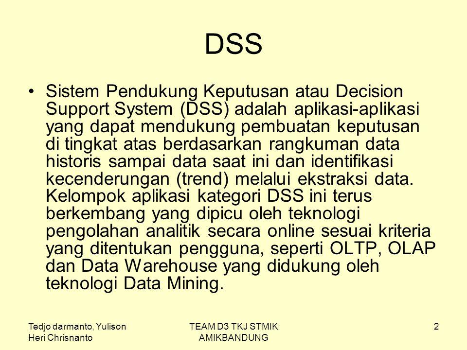 Tedjo darmanto, Yulison Heri Chrisnanto TEAM D3 TKJ STMIK AMIKBANDUNG 13 Siklus Hidup DSS Siklus hidup pengembangan aplikasi klasik (SDLC) pada tingkat operasional dan DSS pada tingkat data warehouse sangat berbeda.