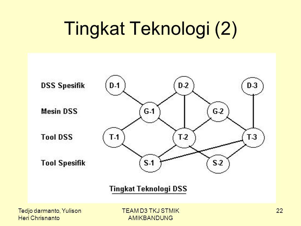 Tedjo darmanto, Yulison Heri Chrisnanto TEAM D3 TKJ STMIK AMIKBANDUNG 22 Tingkat Teknologi (2)