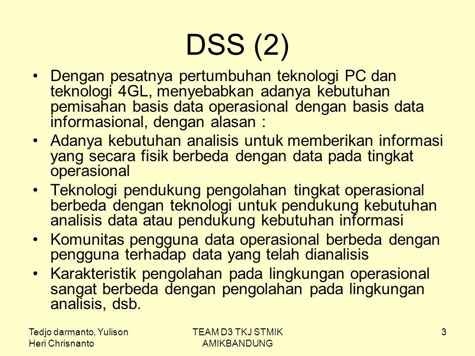 Tedjo darmanto, Yulison Heri Chrisnanto TEAM D3 TKJ STMIK AMIKBANDUNG 3 DSS (2) Dengan pesatnya pertumbuhan teknologi PC dan teknologi 4GL, menyebabka