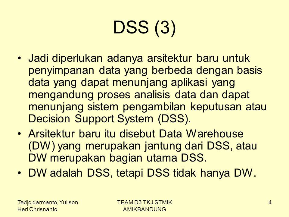 Tedjo darmanto, Yulison Heri Chrisnanto TEAM D3 TKJ STMIK AMIKBANDUNG 5 DSS (4) Ciri-ciri DW adalah : DW dibangun dengan metodologi pengembangan yang berbeda dengan aplikasi biasa, DW secara fundamental sangat berbeda dengan data mart, DW sedang pada fase perkembangan yang pesat, karena memberikan manfaat, DW membutuhkan dan dibangun dari berbagai jenis dan jumlah data yang sangat besar.