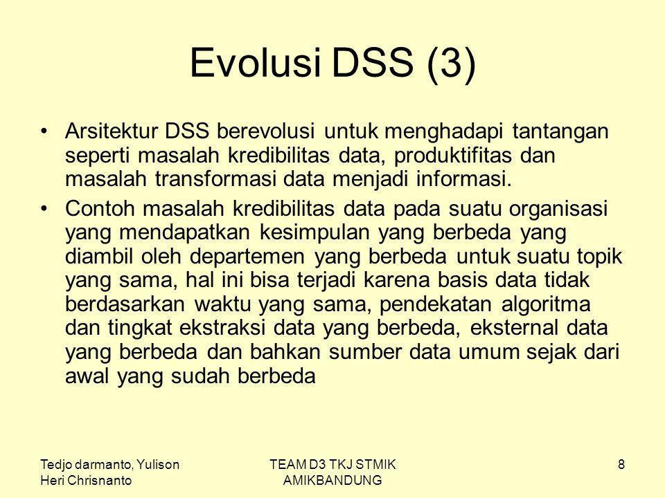 Tedjo darmanto, Yulison Heri Chrisnanto TEAM D3 TKJ STMIK AMIKBANDUNG 8 Evolusi DSS (3) Arsitektur DSS berevolusi untuk menghadapi tantangan seperti m