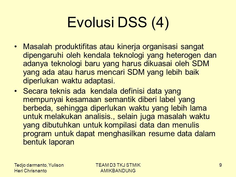 Tedjo darmanto, Yulison Heri Chrisnanto TEAM D3 TKJ STMIK AMIKBANDUNG 9 Evolusi DSS (4) Masalah produktifitas atau kinerja organisasi sangat dipengaru