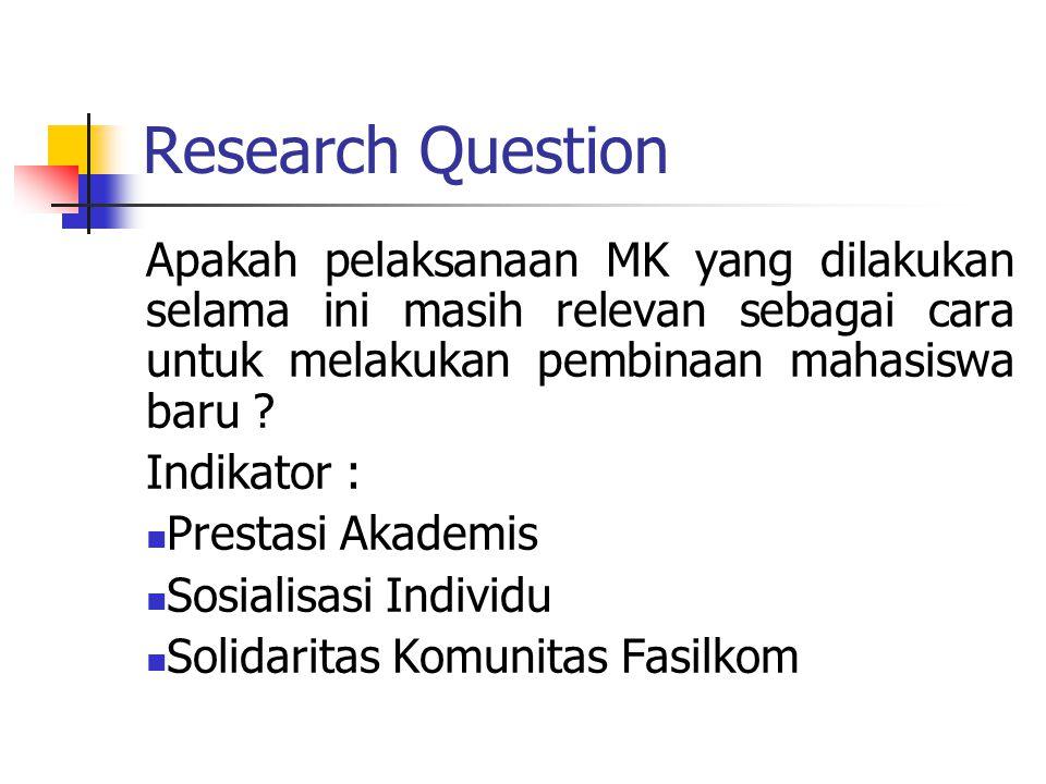 Research Question Apakah pelaksanaan MK yang dilakukan selama ini masih relevan sebagai cara untuk melakukan pembinaan mahasiswa baru .