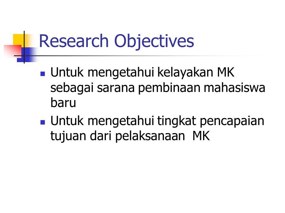 Research Objectives Untuk mengetahui kelayakan MK sebagai sarana pembinaan mahasiswa baru Untuk mengetahui tingkat pencapaian tujuan dari pelaksanaan MK