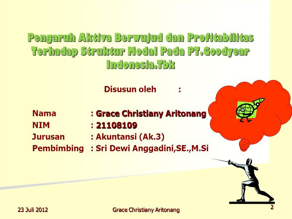23 Juli 2012 Grace Christiany Aritonang 3 Latar Belakang Krisis finansial Indonesia Sektor Otomotif