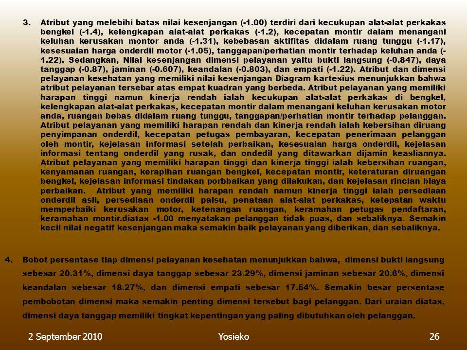 2 September 2010Yosieko26 4.Bobot persentase tiap dimensi pelayanan kesehatan menunjukkan bahwa, dimensi bukti langsung sebesar 20.31%, dimensi daya t