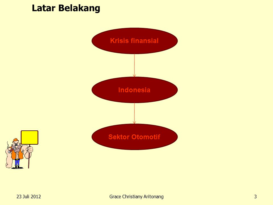 Aktiva Berwujud dan Struktur Modal PT.Goodyear Indonesia.Tbk 23 Juli 2012 Grace Christiany Aritonang 4 TahunStruktur ModalProfitabilitas 200022,6814,82 200121,004,53 200211,095,66 20038,275,37 200415,668,73 200516,12(2,69) 200612,309,03 200712,3714,16 2008143,62273,67 200965,4229,15 201030,5716,04