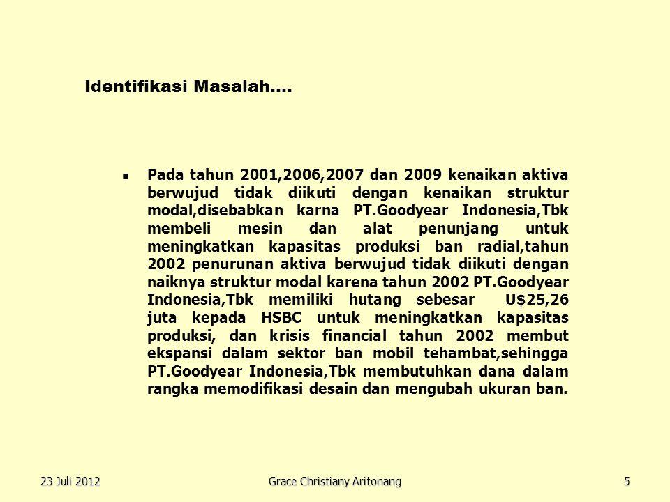 23 Juli 2012 Grace Christiany Aritonang 5 Identifikasi Masalah.... Pada tahun 2001,2006,2007 dan 2009 kenaikan aktiva berwujud tidak diikuti dengan ke
