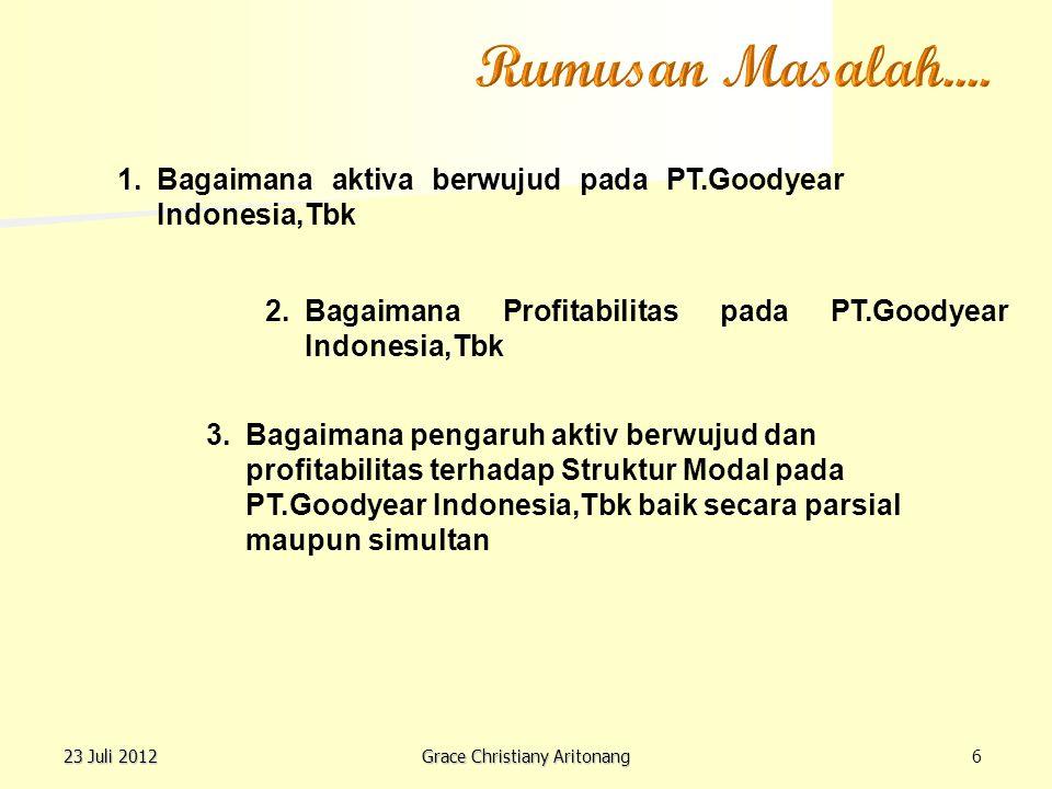 1. Bagaimana aktiva berwujud pada PT.Goodyear Indonesia,Tbk 2. Bagaimana Profitabilitas pada PT.Goodyear Indonesia,Tbk 3.Bagaimana pengaruh aktiv berw