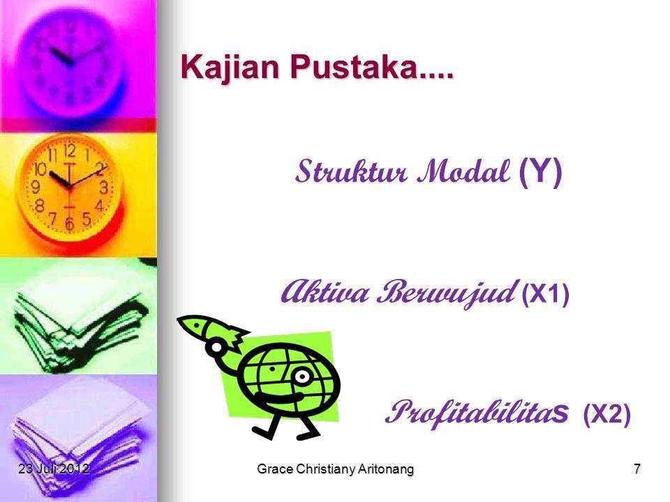 23 Juli 2012Grace Christiany Aritonang7 Kajian Pustaka.... Aktiva Berwujud (X1) Struktur Modal (Y) Profitabilita s (X2)