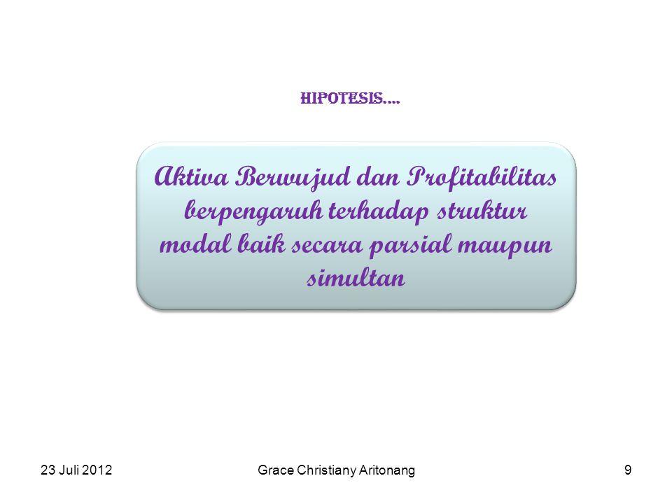 23 Juli 2012Grace Christiany Aritonang9 Aktiva Berwujud dan Profitabilitas berpengaruh terhadap struktur modal baik secara parsial maupun simultan Hip