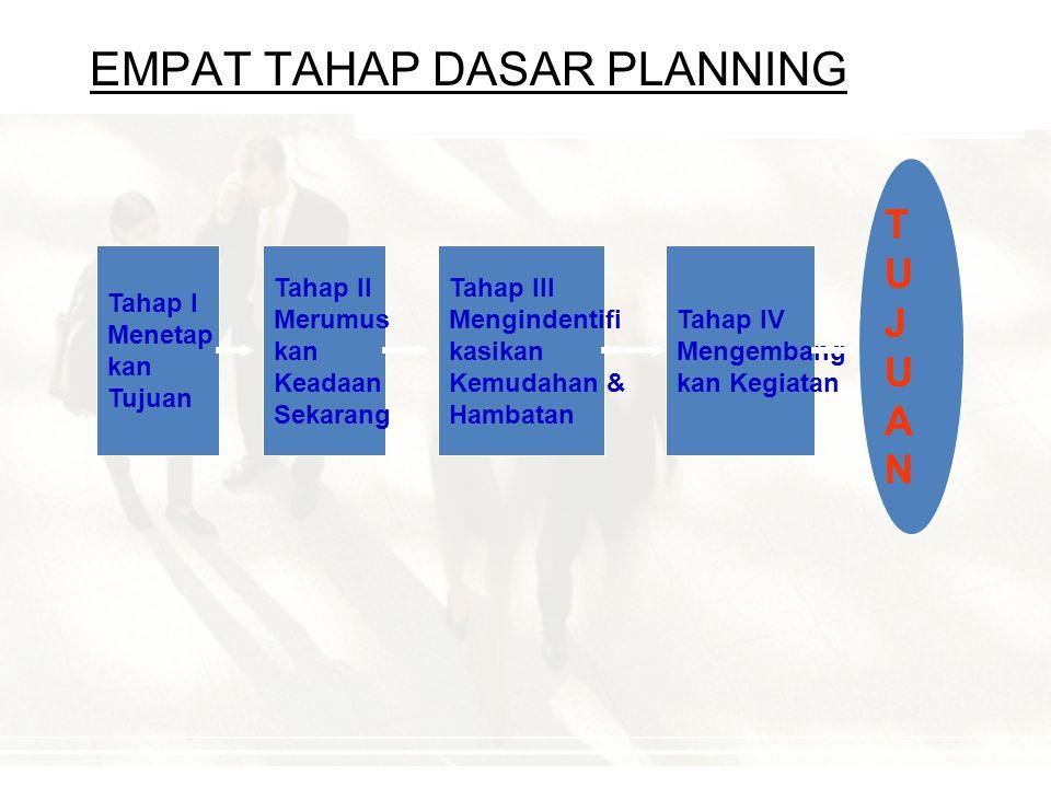 PROSES PERENCANAAN (PLANNING) Pengertian :  Adalah pemilihan sekumpulan kegiatan dan pemutusan selanjutnya apa yang harus dilakukan, kapan, bagaimana