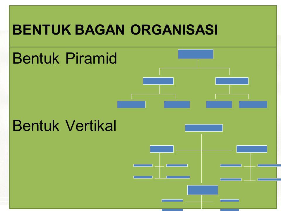 BAGAN ORGANISASI Bagan organisasi menggambarkan 5 aspek utama suatu struktur organisasi sbb: 1.Pembagian kerja 2.Manajer dan bawahan atau rantai perin