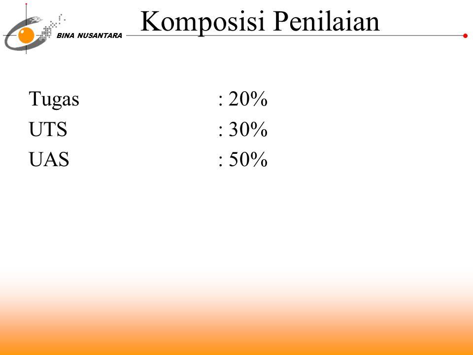 BINA NUSANTARA Komposisi Penilaian Tugas : 20% UTS: 30% UAS: 50%