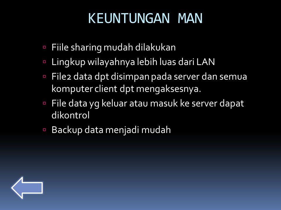  Fiile sharing mudah dilakukan  Lingkup wilayahnya lebih luas dari LAN  File2 data dpt disimpan pada server dan semua komputer client dpt mengakses