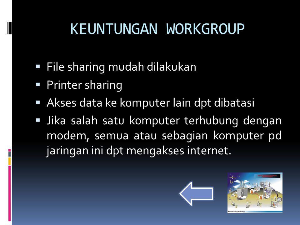  File sharing mudah dilakukan  Printer sharing  Akses data ke komputer lain dpt dibatasi  Jika salah satu komputer terhubung dengan modem, semua a